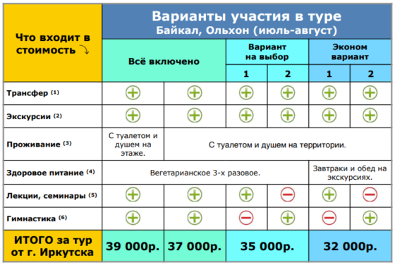 Тур на Байкал, Ольхон